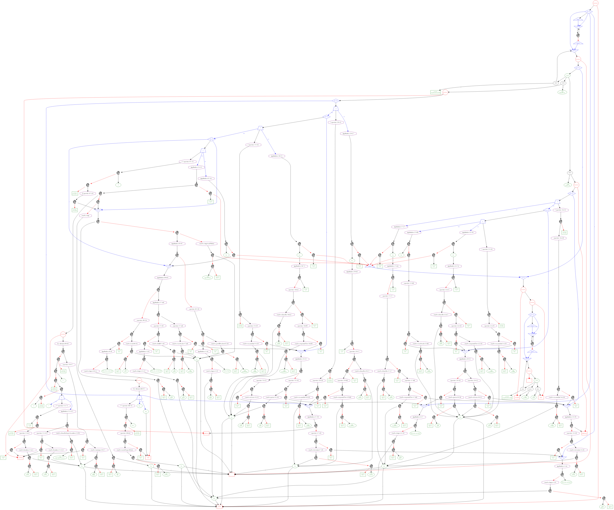 SYMBL compilation pipeline | Andrew's website